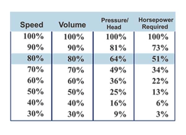 news-VT Technologies-How will VFD alter motor efficiency-img-1