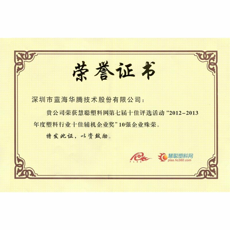Top 10 Auxiliary Machine Enterprise Award