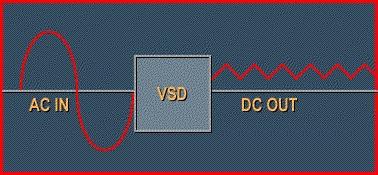 news-VT Technologies-Basic theoretical knowledge of inverter-img
