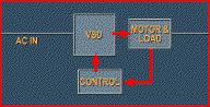 news-Basic theoretical knowledge of inverter-VT Technologies-img