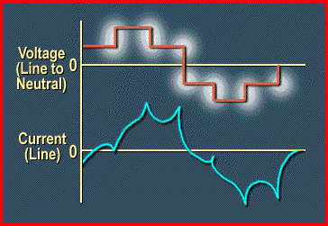 news-VT Technologies-Basic theoretical knowledge of inverter-img-1