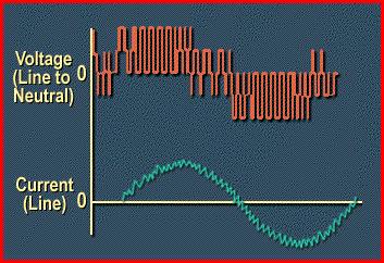news-VT Technologies-Basic theoretical knowledge of inverter-img-2