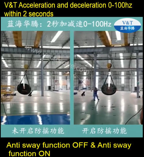 V&T Acceleration and deceleration 0-100hz within 2 seconds, Anti sway function OFF & Anti sway function ON